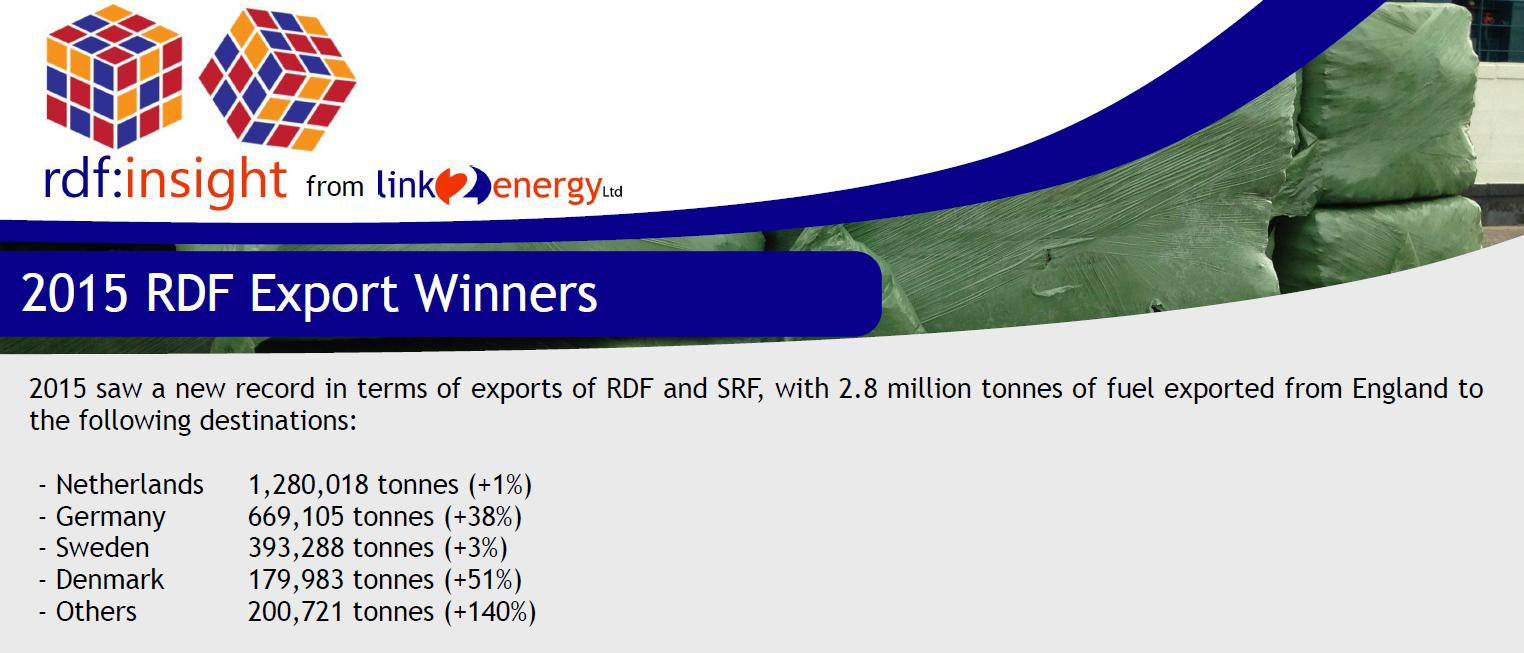 RDF Export Winners 2015